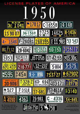 License Plates of America poster - 1950