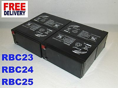 UPS Battery Kit - Direct Replacement for APC RBC23, RBC24, RBC25