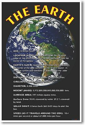 Earth - NASA Space Science Planets Astronomy NEW Educational Classroom POSTER