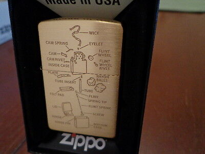 Anatomy Of A Zippo Brushed Brass Zippo Lighter Mint In Box