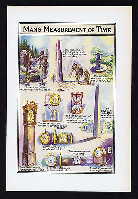Man's Measurement of Time-Sundial-Clocks-Watches - 1937 Image of History