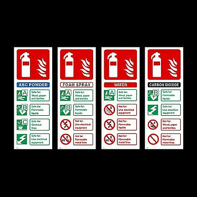 Fire Extinguisher ID Sign, Sticker - All Materials