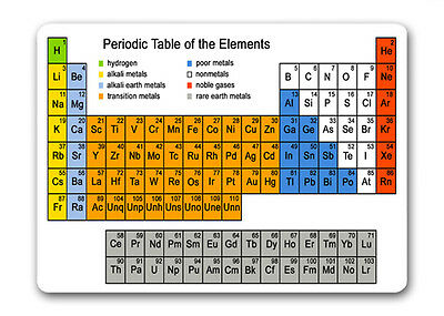Periodic Table Of The Elements Mouse Mat Pad Can Be Personalised Student Gift