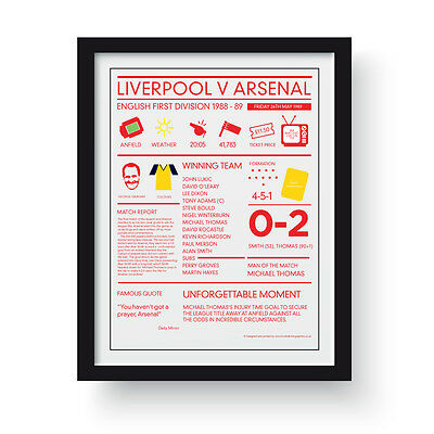 Liverpool v Arsenal 26th May1989 . Framed Limited Edition Poster.