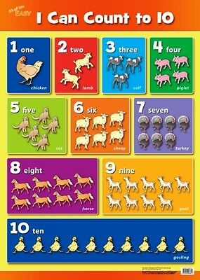 Counting to 10 Poster Durable 70 x 49cm Learn Numbers 1-10 Educational