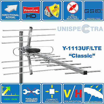 4G/lte Ready - Classic - High Gain Digital Hd Tv Aerial Antenna Antenne Aérien