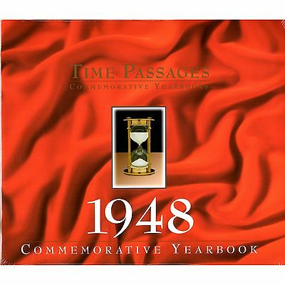 1948 Historic Event Dates Calendar 69th Birthday Gift in 2017