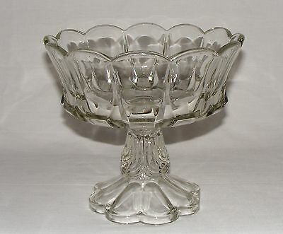 ANTIQUE VICTORIAN  C.1890 EARLY AMERICAN PRESSED GLASS COLONIAL COMPOTE Eapg