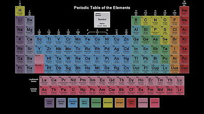 026 periodic table of the elements fabric chemical elements 19 023 periodic table of the elements fabric chemical elements 25x14 poster urtaz Image collections