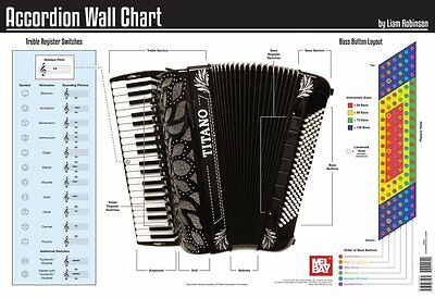 Accordion Wall Chart by Liam Robinson Button Layout Register Diagram Parts