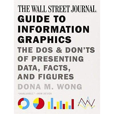 Wall Street Journal Guide to Information Graphics Wong Economics . 9780393347289