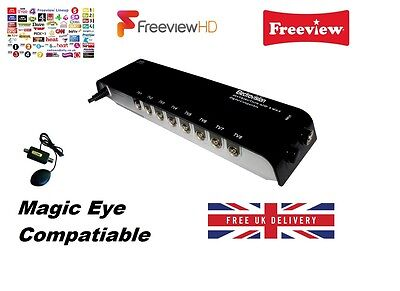 8 Way Tv Aerial Amplifier With Sky, Digital Bypass, Hd Ready