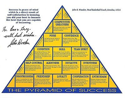 John Wooden Hand Signed 8.5x11 Autographed Photo w COA The Pyramid of Success