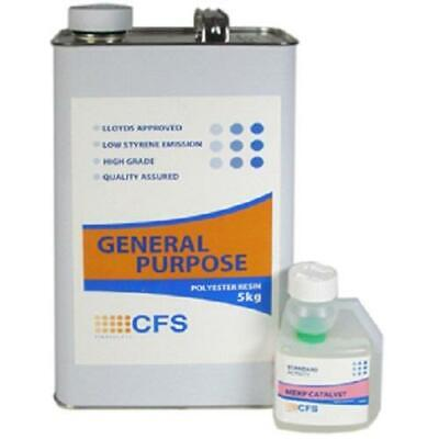 15KG Lloyds Approved Marine Grade Fibreglass Polyester Resin FREE NEXT DAY DEL