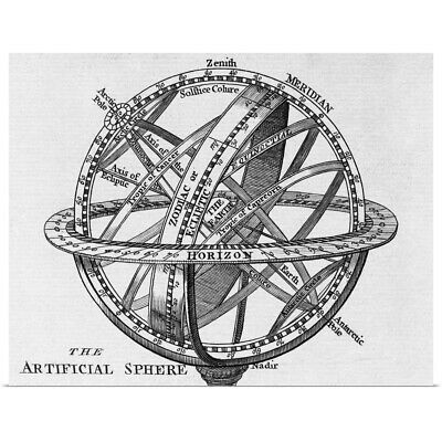 Poster Print Wall Art entitled Drawing of an armillary sphere