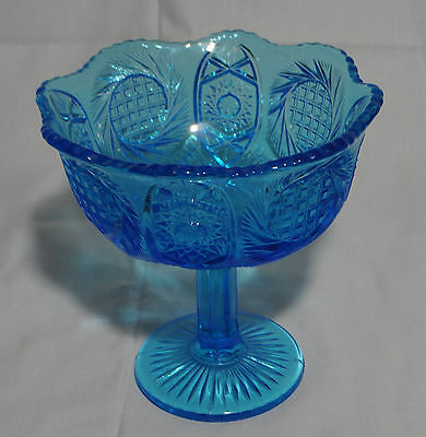 Blue Pressed Glass Sawtooth Pattern Large Compote