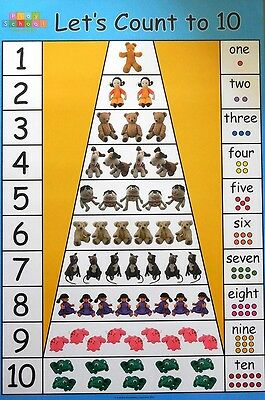 ABC Play School Let's Count to 10 Poster Durable 70 x 49cm Learn Numbers 1-10
