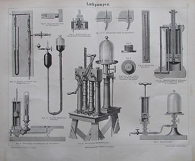 LUFTPUMPEN 1878 original alter Druck antik antique print Lithographie