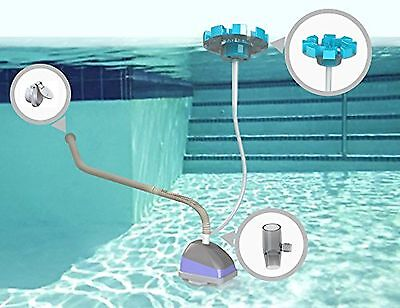SkimmerMotion - The Automatic Pool Cleaner, Skimmer & Clarifier - Suction for Up