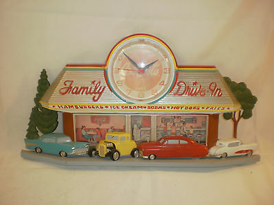 Vintage Coca Cola Family Drive In Wall Clock