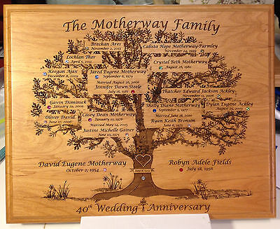 Family Tree Plaques Custom Laser Engraved on Wood for Your Family