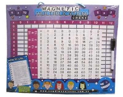 Magnetic Multiplication Chart - Maths - Learn Times Tables- Educational
