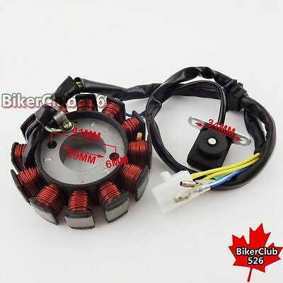 12 Coils Ignition Stator Magneto For GY6 125cc 150cc Moped Scooter ATV Go Kart
