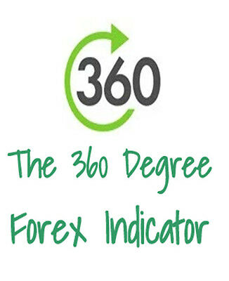 The Forex Trading 360 Degree MT4 indicator. See the Forex Market at a Glace