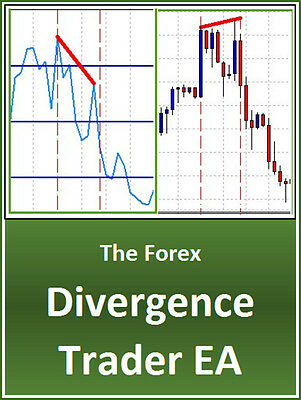The Divergence Trader EA will not only Find Forex divergences but trade them
