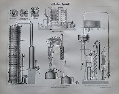 1888 DESTILLATIONS-APPARATE original antiker Druck antique print Lithografie
