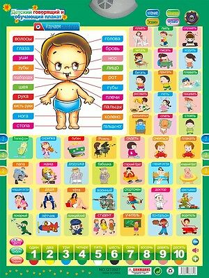Russian people  Talking Poster/Russian Electronic Mat/Educational speaking toys