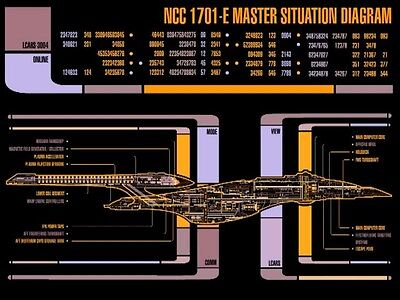 • Star Trek • Lcars 50+ Animations & 190+ Audio Files Download • Lcarscom.net •