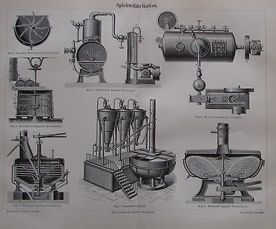 1889 SPIRITUSFABRIKATION Original alter Druck Antique Print Lithographie