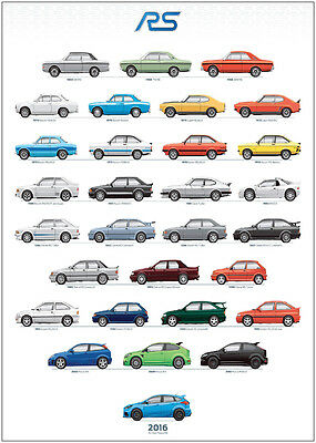 Ford RS Evolution Classic Car Wall Art Large Poster Print A0 A1 A2 A3 A4