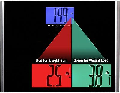 Ozeri 440 lbs Precision Pro II Digital Bath Scale with Weight Change Detection