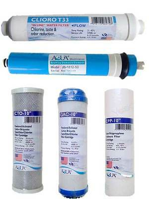 5 Filter Reverse Osmosis Unit Replacement Cartridge Set for Water Filters & RO