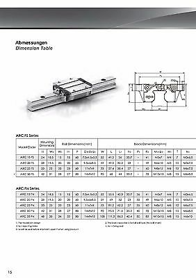 Rails - Recirculating Ball Bearing Guide HRC20 ARC20 ONLY Wagon without track