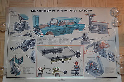 Moskvich 412 body mechanisms poster 1972.