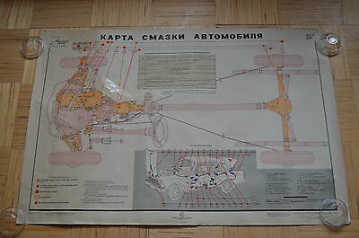 Moskvich 412  lubrication map poster 1972.