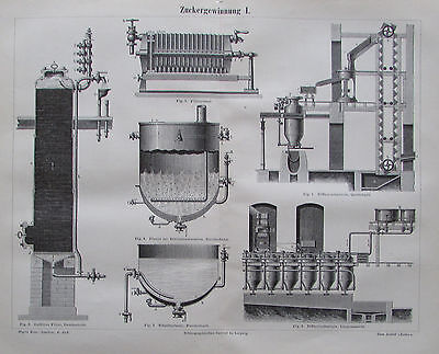 1890 ZUCKERGEWINNUNG I. II. alter Druck Antique Print Lithografie