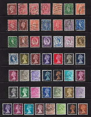 GREAT BRITAIN, UK - mixed collection, KEVII KGV KGVI Queen Victoria Elizabeth II