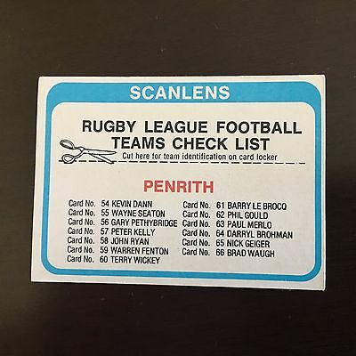 1979 Scanlens Rugby League Card Penrith Checklist