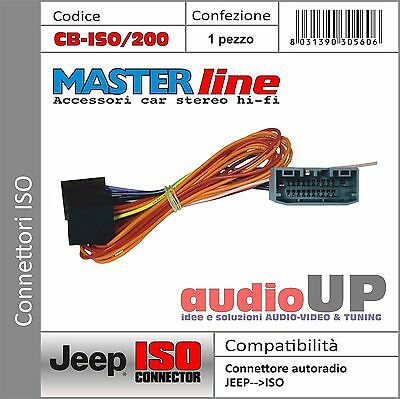 Connettore Autoradio Iso Originale Jeep Compass (Ampli Version +04073) Dal 2011>