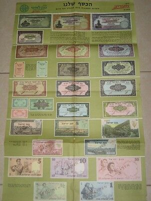 Judaica Israel Old Poster Our Currency Banknotes and Coins of Israel 1968