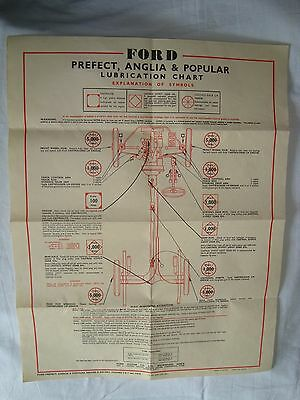 Castrol Lubrication Chart for Ford Prefect, Anglia and Popular