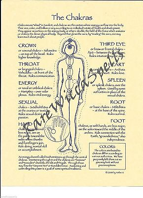 Chakras Wicca Book of Shadows Pagan Occult Spell 1pg parchment