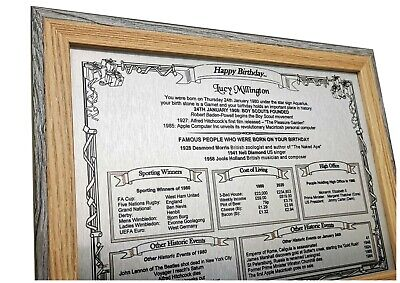BIRTHDAY GIFT Print on Metal - The Day You Were Born, Personalised & Framed