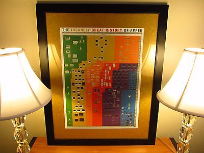 ***super Special*** History Of Apple Poster Collectors Item Rare