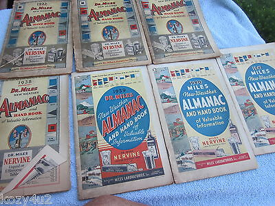 7 Old Dr Miles Almanac & Hand Book Published By Dr Miles Medical Elkhart Indiana