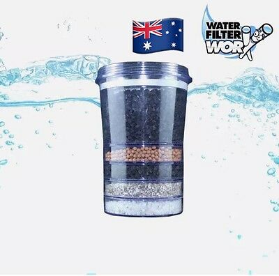 Countertop Water Filter Replacement Cartridge  7 Stage Bench Top 24 Lt Carbon ✅✅